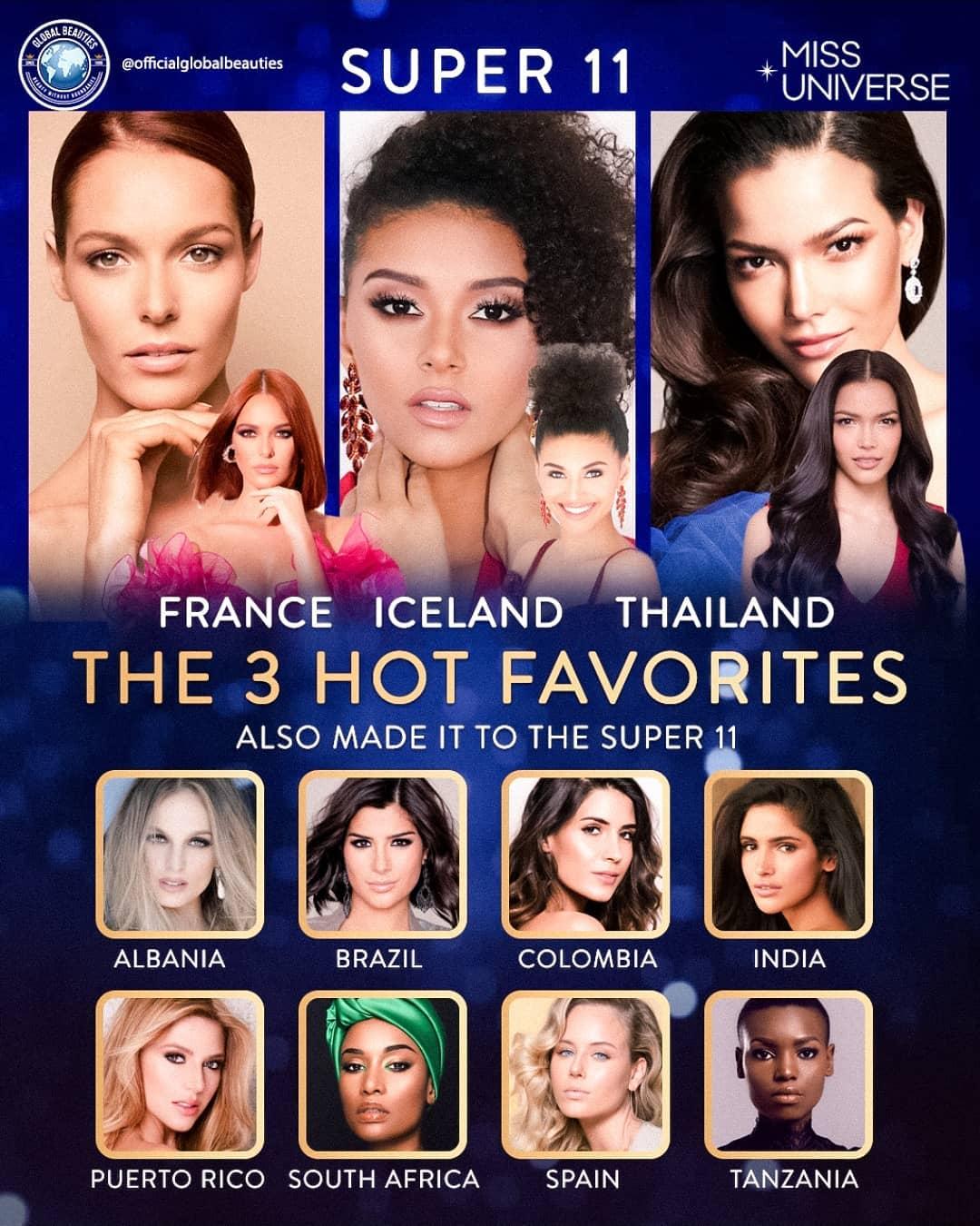 ultimo top de global beauties para miss universe 2019. F2h6hfiq
