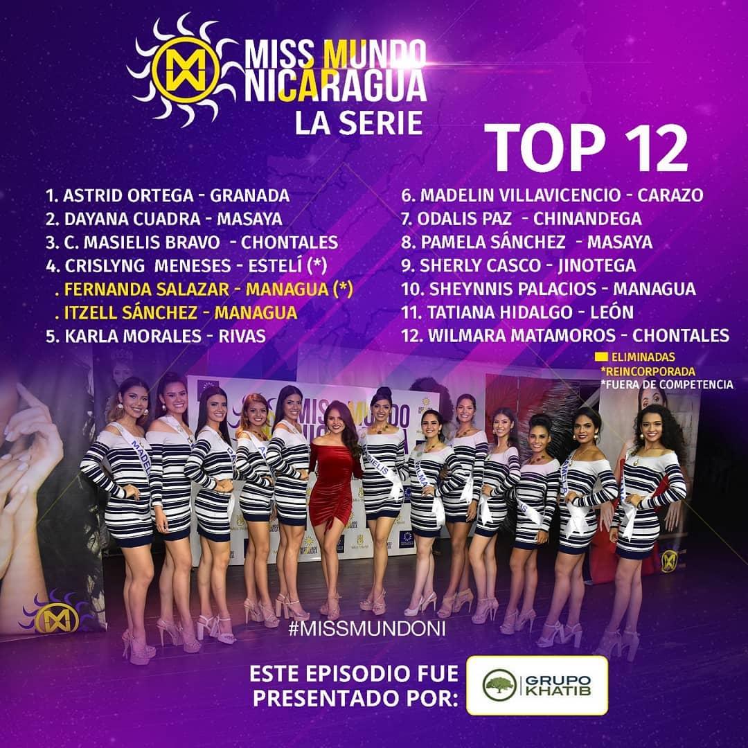 candidatas a miss nicaragua mundo 2020. final: 15 feb. 3z8p4wum